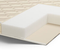 Купить матрас Comfort Line Eco Roll Slim